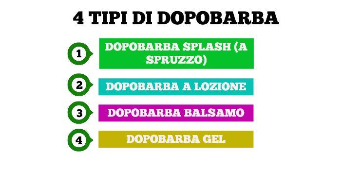 I 4 tipi di dopobarba: splash, lozione, balsamo e gel